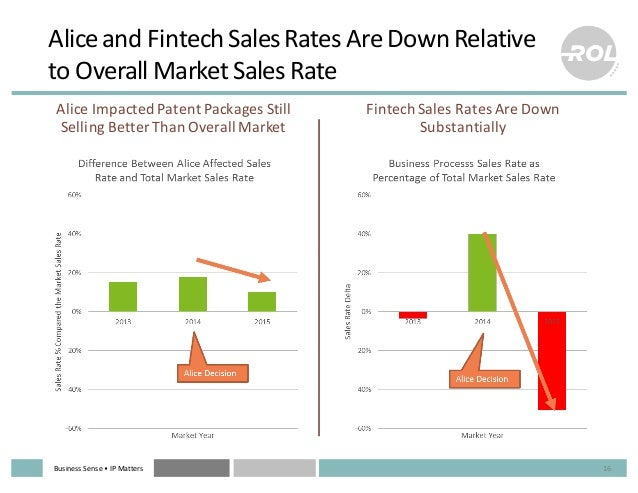 Business  Sense  • IP  Matters Alice  and  Fintech  Sales  Rates  Are  Down  Relative   to  Overal...