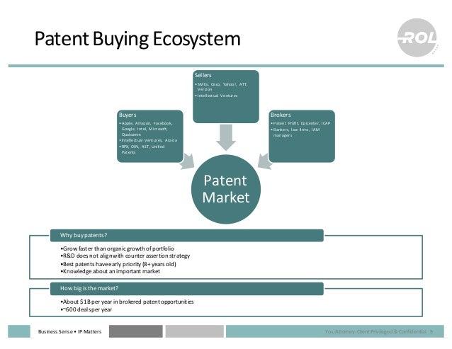 Business  Sense  • IP  Matters Patent  Buying  Ecosystem 5 Patent   Market Buyers •Apple,  Amazon,   Faceb...