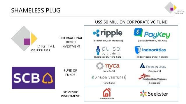 Fintech Postcard: Thailand Slide 2