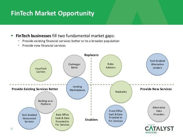 FinTech Market Overview Slide 3