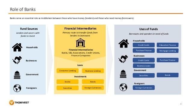 lending banks