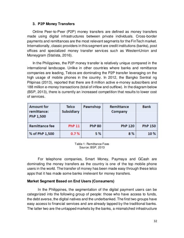 Sector Study of Financial Technology in the Philippines