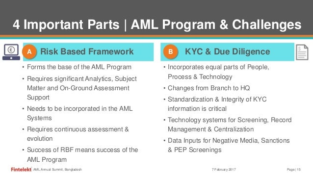 Challenges In Aml Implementation In Bangladesh