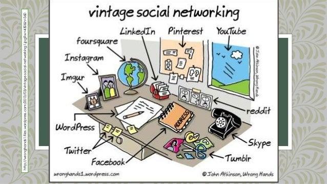 http://wronghands1.files.wordpress.com/2013/03/vintage-social-networking1.jpg?w=450&h=360