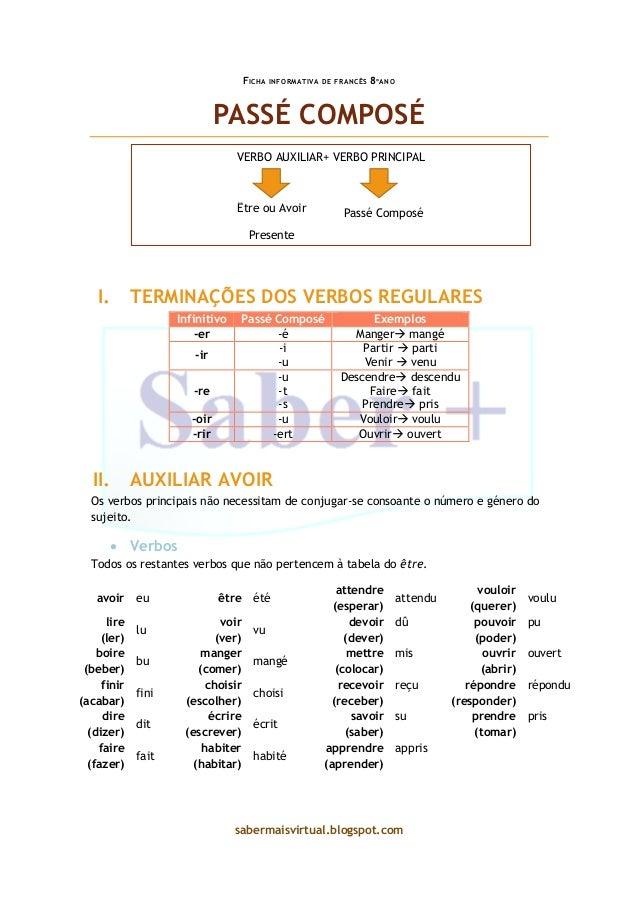 verbo essayer passe compose Made - traduction anglais-français le passé verbe essayer au passe compose composé de l'indicatif (avec l'auxiliaire être) n'aura plus verbe essayer au passe compose de secrets pour vous.