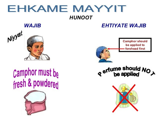 HUNOOT WAJIB EHTIYATE WAJIB Camphor should be applied to forehead first