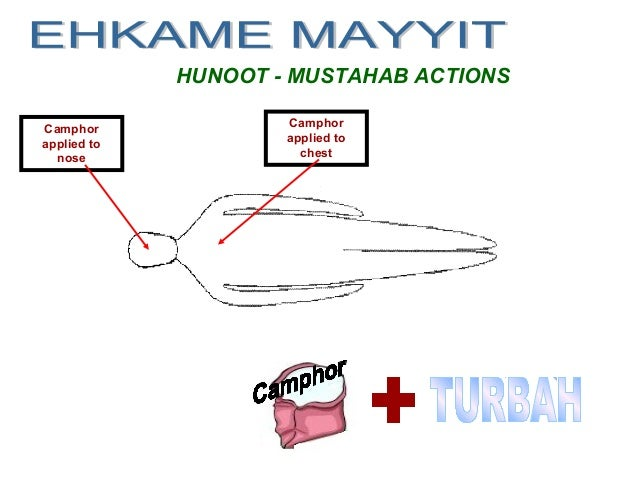 HUNOOT - MUSTAHAB ACTIONS Camphor applied to nose Camphor applied to chest