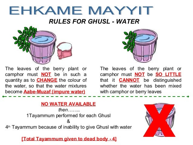 NO WATER AVAILABLE then…….. 1Tayammum performed for each Ghusl & 4th Tayammum because of inability to give Ghusl with wate...