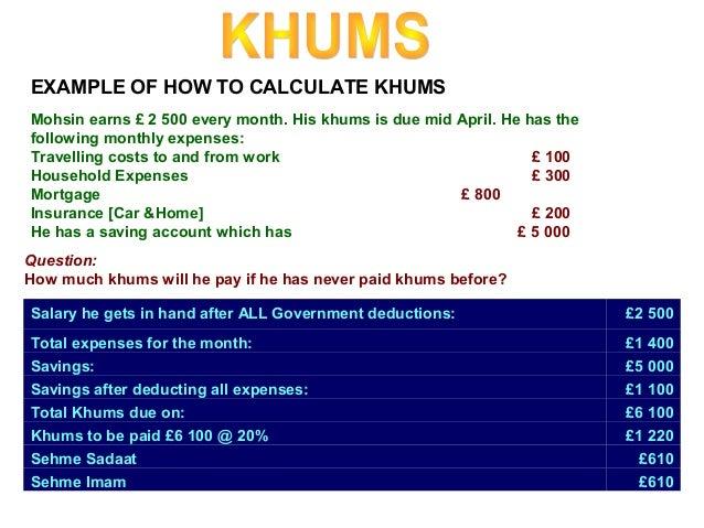 Fiqh khums