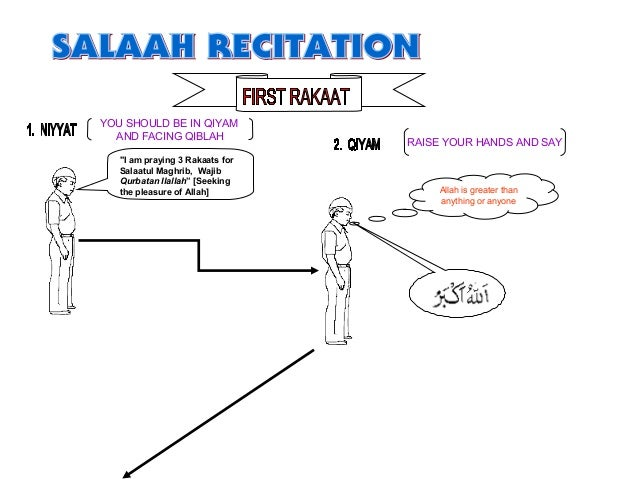 """I am praying 3 Rakaats for Salaatul Maghrib, Wajib Qurbatan Ilallah"" [Seeking the pleasure of Allah] Allah is greater tha..."