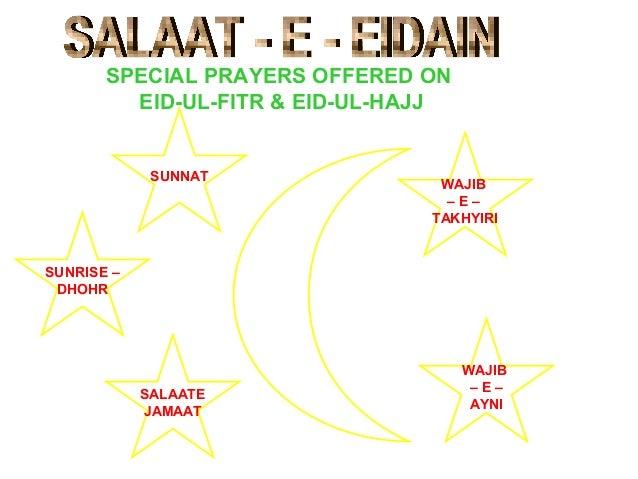 SPECIAL PRAYERS OFFERED ON EID-UL-FITR & EID-UL-HAJJ SUNNAT SALAATE JAMAAT SUNRISE – DHOHR WAJIB – E – AYNI WAJIB – E – TA...