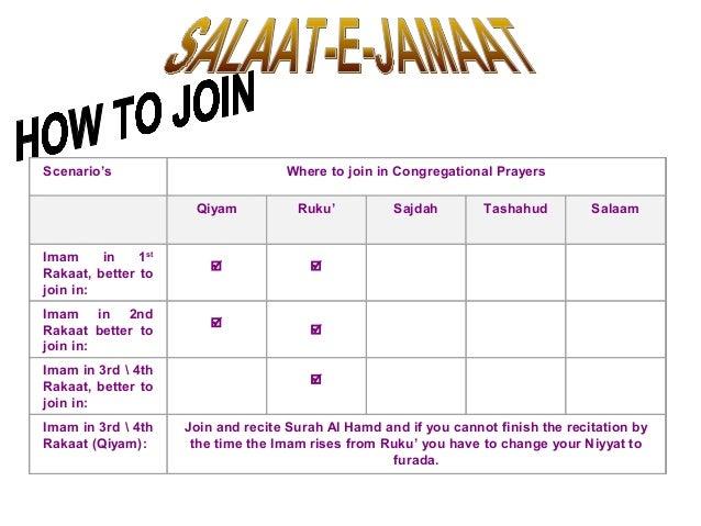 Scenario's Where to join in Congregational Prayers Qiyam Ruku' Sajdah Tashahud Salaam Imam in 1st Rakaat, better to join i...