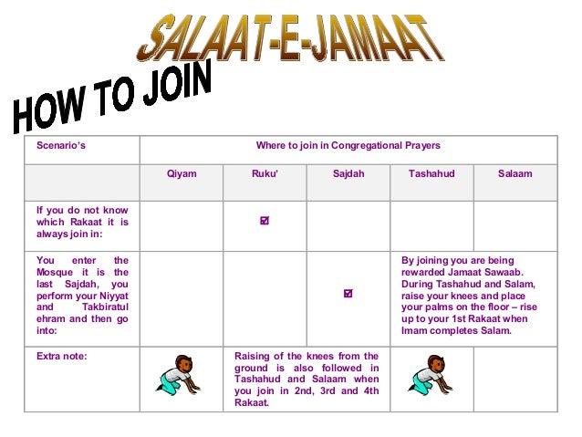 Scenario's Where to join in Congregational Prayers Qiyam Ruku' Sajdah Tashahud Salaam If you do not know which Rakaat it i...