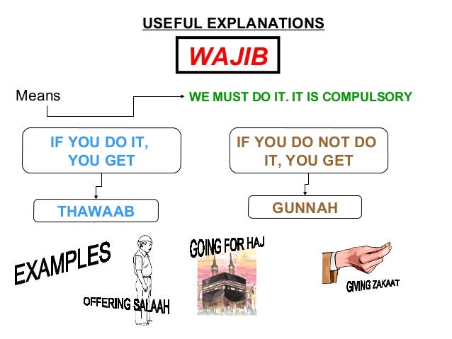 USEFUL EXPLANATIONS WAJIB Means IF YOU DO IT, YOU GET WE MUST DO IT. IT IS COMPULSORY IF YOU DO NOT DO IT, YOU GET THAWAAB...