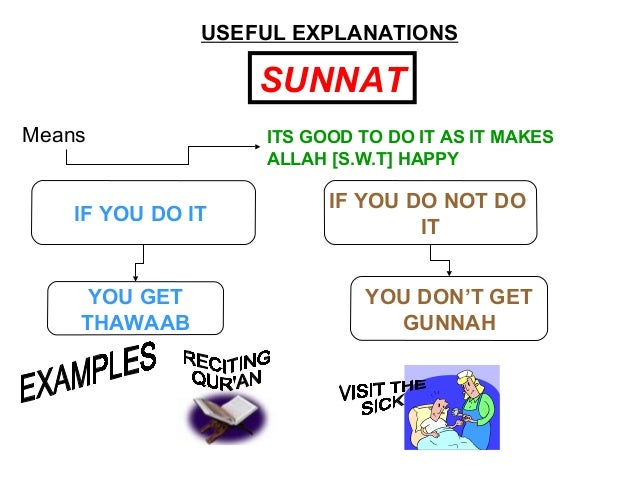 USEFUL EXPLANATIONS SUNNAT Means IF YOU DO IT ITS GOOD TO DO IT AS IT MAKES ALLAH [S.W.T] HAPPY IF YOU DO NOT DO IT YOU GE...
