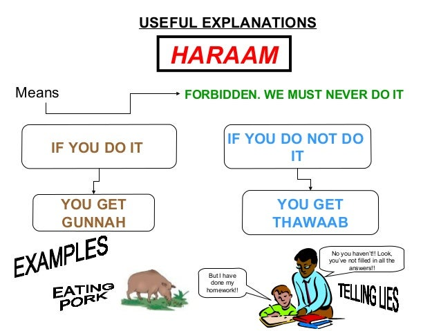 USEFUL EXPLANATIONS HARAAM Means IF YOU DO IT FORBIDDEN. WE MUST NEVER DO IT IF YOU DO NOT DO IT YOU GET GUNNAH YOU GET TH...