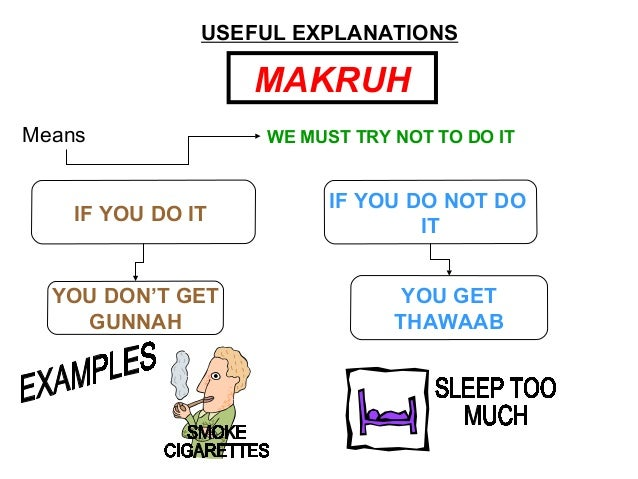 USEFUL EXPLANATIONS MAKRUH Means WE MUST TRY NOT TO DO IT IF YOU DO IT YOU DON'T GET GUNNAH IF YOU DO NOT DO IT YOU GET TH...