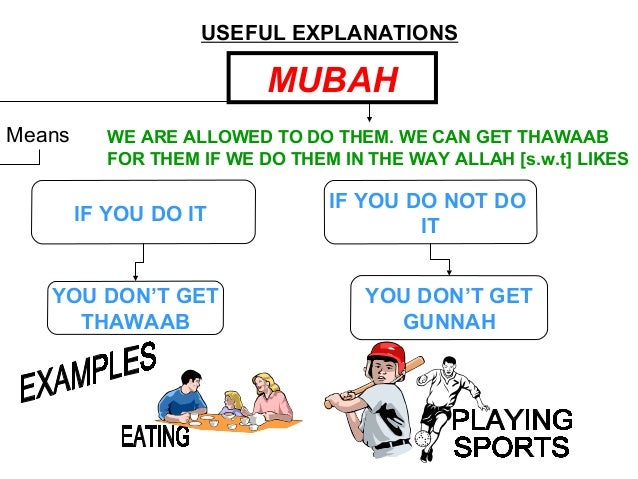 USEFUL EXPLANATIONS MUBAH Means WE ARE ALLOWED TO DO THEM. WE CAN GET THAWAAB FOR THEM IF WE DO THEM IN THE WAY ALLAH [s.w...