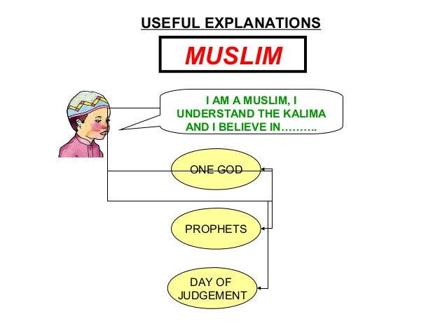 USEFUL EXPLANATIONS MUSLIM I AM A MUSLIM, I UNDERSTAND THE KALIMA AND I BELIEVE IN………. ONE GOD PROPHETS DAY OF JUDGEMENT