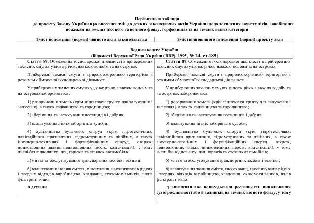1 Порівняльна таблиця до проекту Закону України про внесення змін до деяких законодавчих актів України щодо посилення захи...