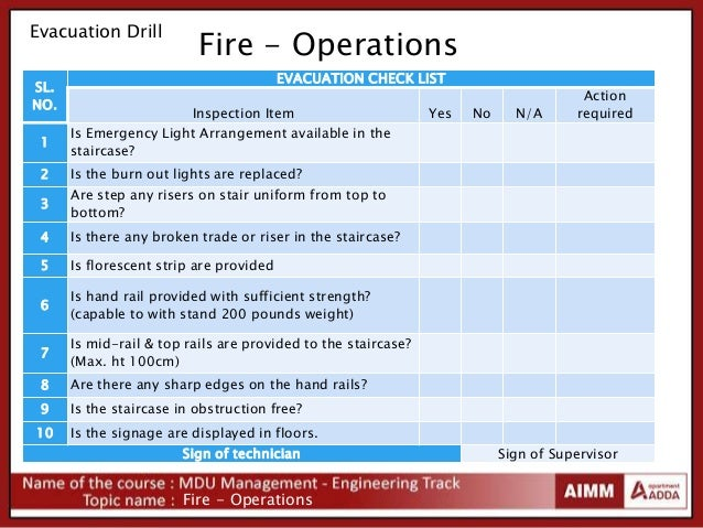 Fire Safety In Apartment Complex Fire Operations And