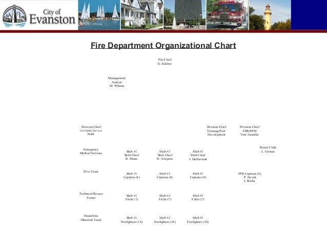 Fire Department  Cc Presentation Annual Report