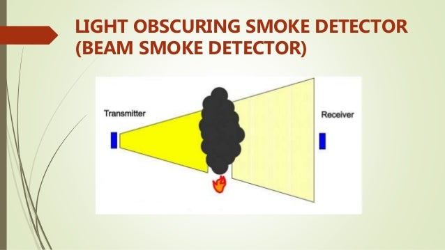 advantages and disadvantages of an ionization smoke detectors Role of radioactivity in ionisation smoke alarms in ionisation smoke alarms environmental sciences the advantages and disadvantages of smoke alarms.