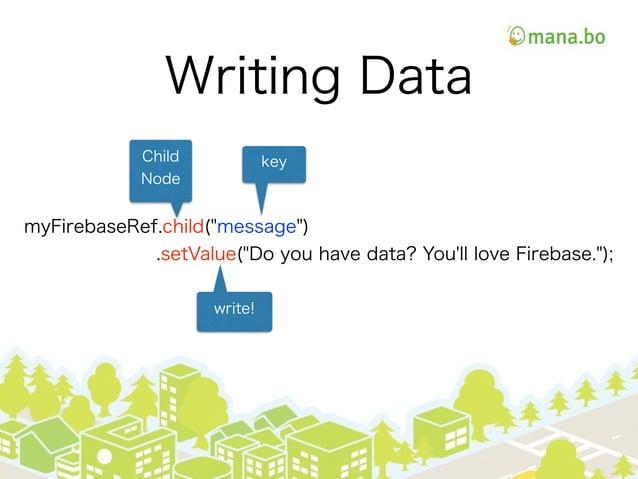 "Writing Data myFirebaseRef.child(""message"") .setValue(""Do you have data? You'll love Firebase.""); Child Node key write!"