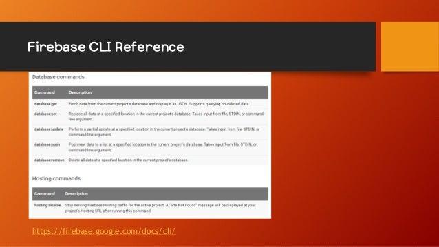 Firebase CLI Reference https://firebase.google.com/docs/cli/