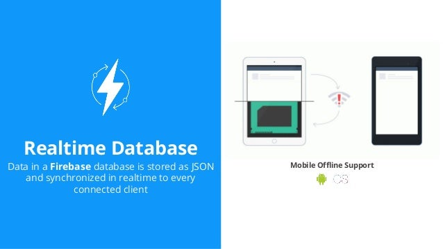 The Firebase Blog: Have you met the Realtime Database?