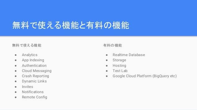 無料で使える機能と有料の機能 無料で使える機能 ● Analytics ● App Indexing ● Authentication ● Cloud Messaging ● Crash Reporting ● Dynamic Links ● ...
