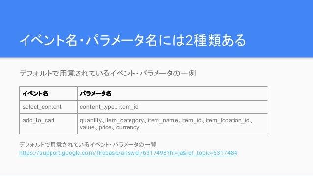 イベント名・パラメータ名には2種類ある デフォルトで用意されているイベント・パラメータの一例 デフォルトで用意されているイベント・パラメータの一覧 https://support.google.com/firebase/answer/63174...