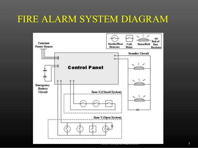 exit ionization smoke alarm manual