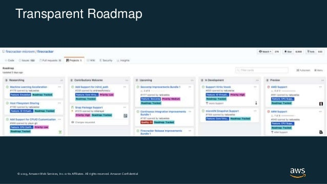 © 2019, Amazon Web Services, Inc. or its Affiliates. All rights reserved. Amazon Confidential Transparent Roadmap