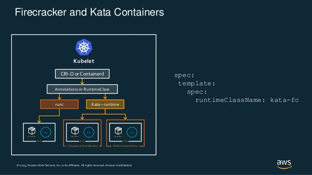 © 2019, Amazon Web Services, Inc. or its Affiliates. All rights reserved. Amazon Confidential Firecracker and Kata Contain...