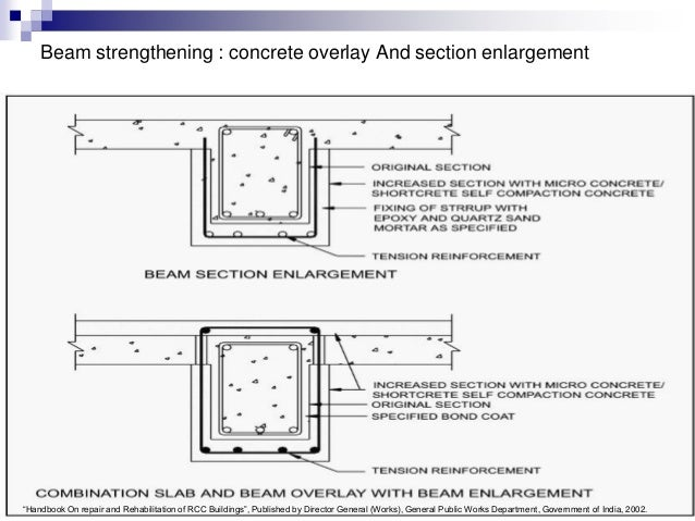 concrete repair rehabilitation and retrofitting pdf