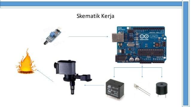 Temukan Cara Kerja Flame Detector Terbaru