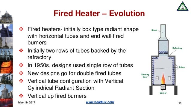 Fired Heaters Key To Efficient Operation Of Refineries And