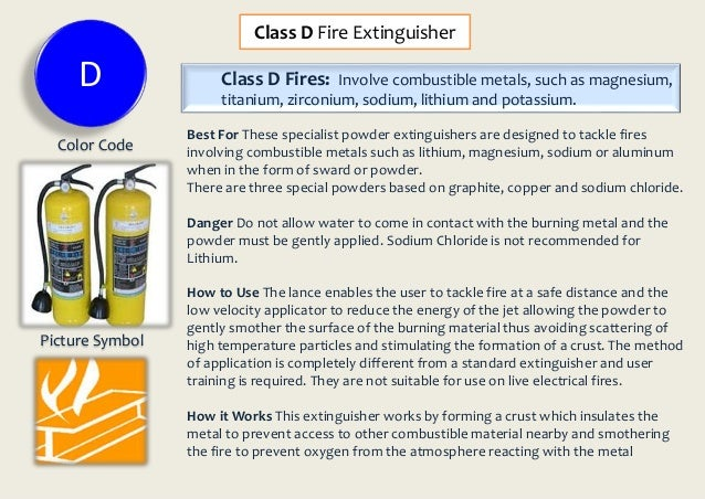 Fire Extinguisher Micronova Presentation