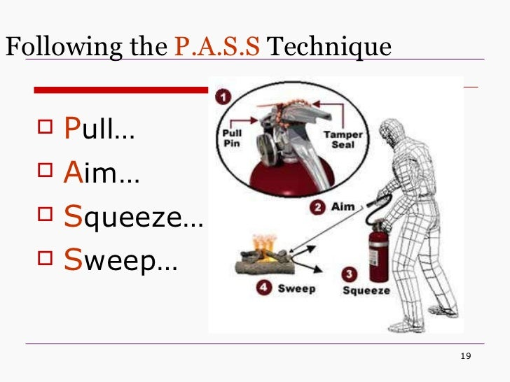 ways of facilitating fire extinguishing process Extinguishing chimney fires with positive pressure ventilation instructor guide • understand the process of chimney fire appropriate fire suppression.