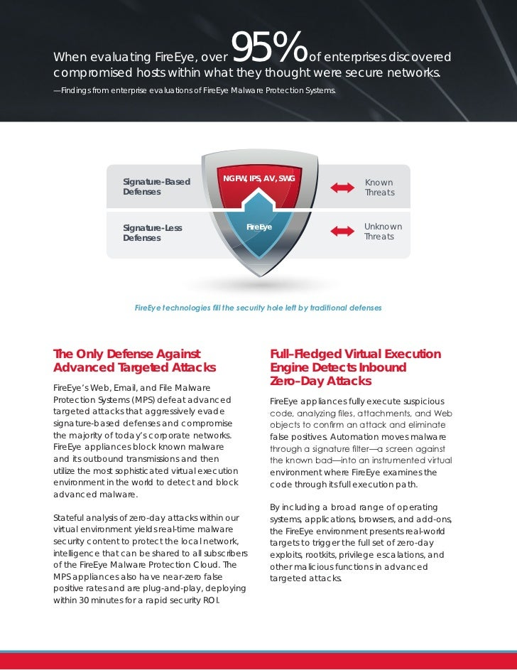 FireEye Advanced Threat Protection - What You Need to Know
