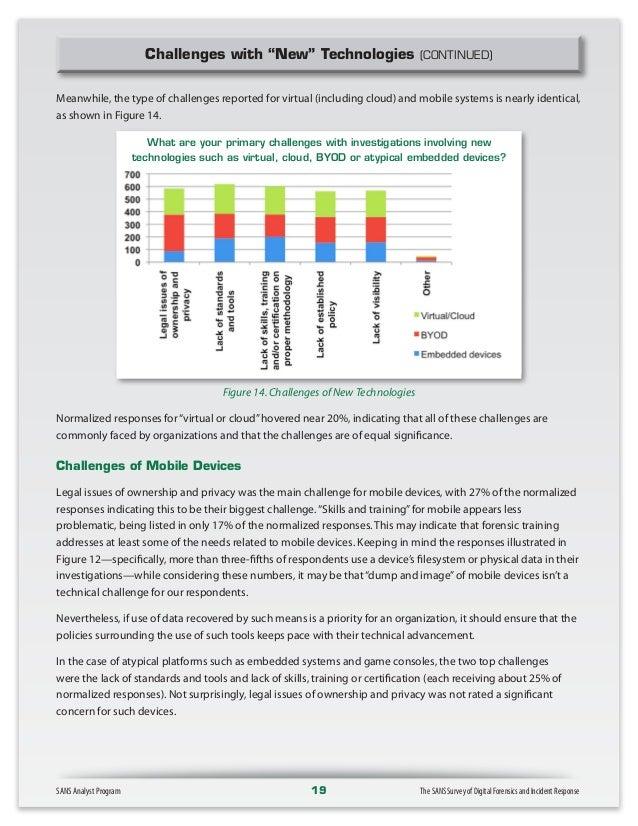 SANS 2013 Report: Digital Forensics and Incident Response Survey
