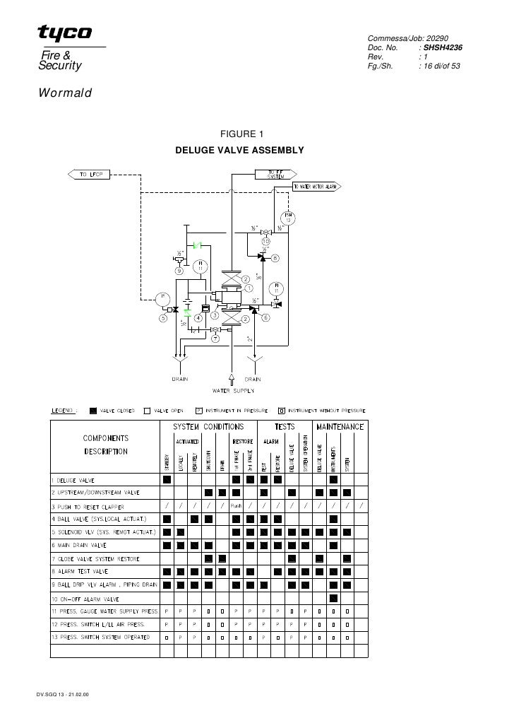 Foam System Schematic Diagram