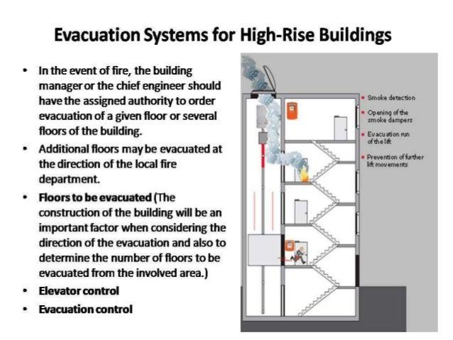 Rise System Bulkhead Penetration Fire Protection Porn