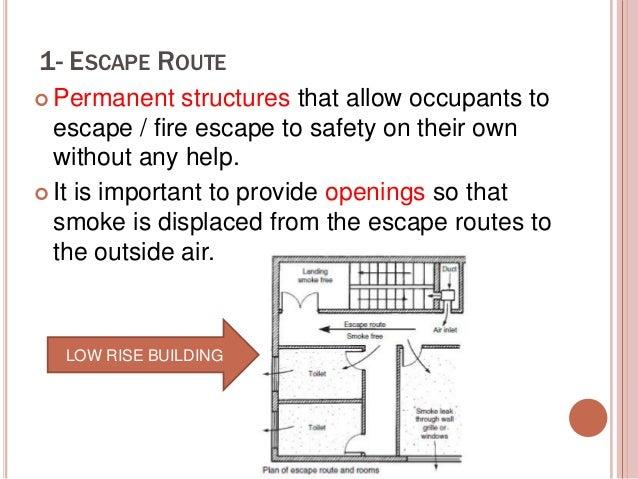 Fire Damper Access Door Location