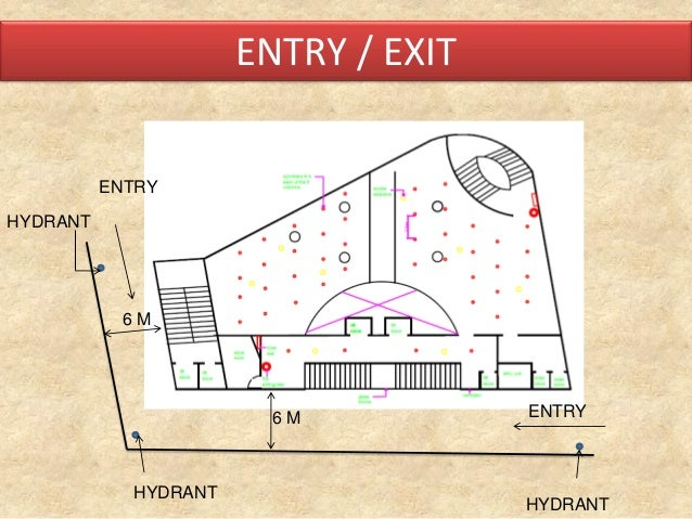 Fire fighting and solution for globus shopping mall bandra entry exit entry entry hydrant hydrant hydrant 6 m 6 m asfbconference2016 Image collections