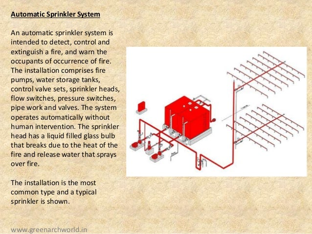 Basics Of Fire Hting. Automatic Sprinkler System. Wiring. Fire Sprinkler System Schematic Warehouse At Scoala.co