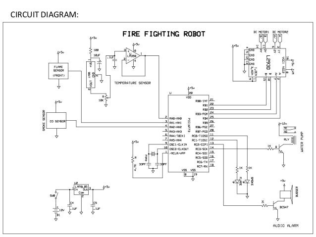 Fire fighting robot ppt
