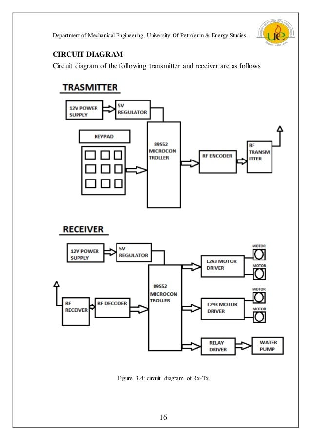 fire fighting robot remotely operated 18 638?cb=1440559900 fire fighting robot remotely operated Conveyor Belt Wiring Diagram at readyjetset.co