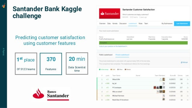 Data Science Salon: Kaggle 1st Place in 30 minutes: Putting AutoML to…